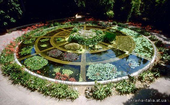 Парки и сады в Неаполе